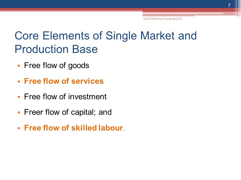 Core Elements of Single Market and Production Base