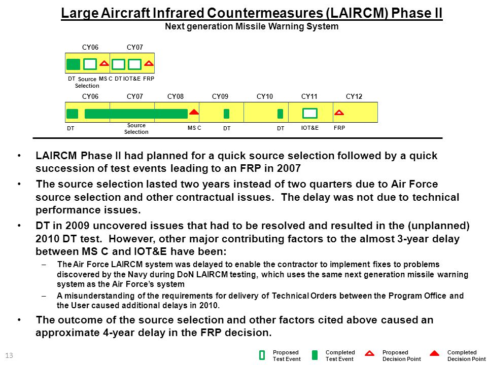 Large Aircraft Infrared Countermeasures (LAIRCM) Phase II Next generation Missile Warning System
