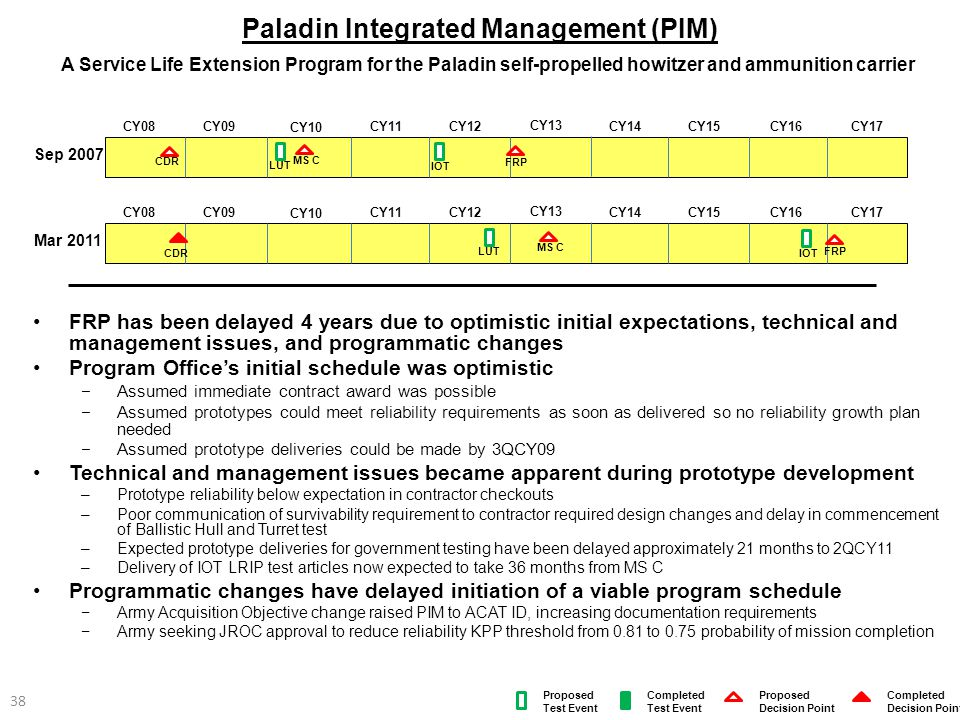 Paladin Integrated Management (PIM)