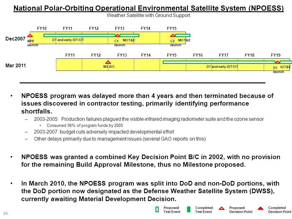 National Polar-Orbiting Operational Environmental Satellite System (NPOESS) Weather Satellite with Ground Support