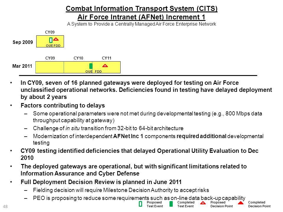 Combat Information Transport System (CITS) Air Force Intranet (AFNet) Increment 1 A System to Provide a Centrally Managed Air Force Enterprise Network