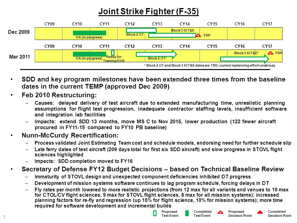 Joint Strike Fighter (F-35)