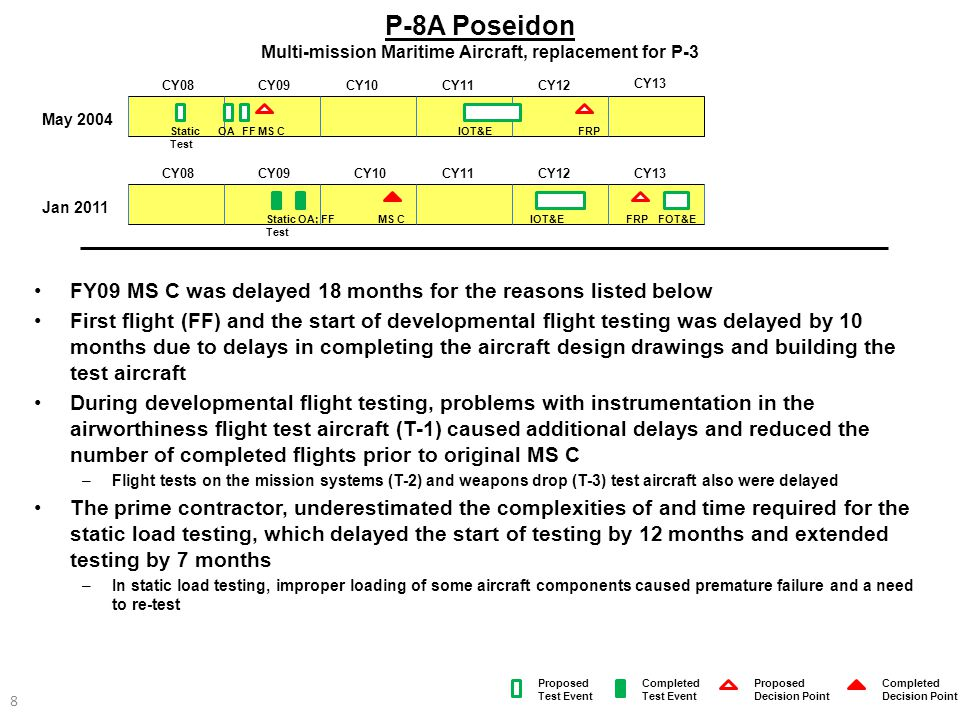 P-8A Poseidon Multi-mission Maritime Aircraft, replacement for P-3