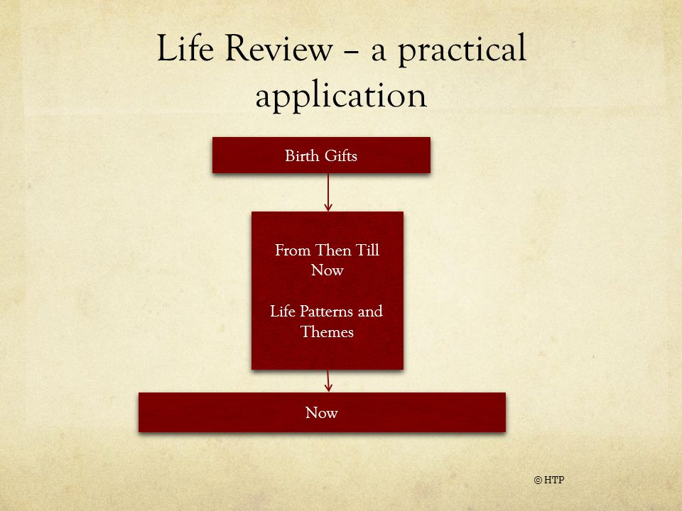 Life Review – a practical application