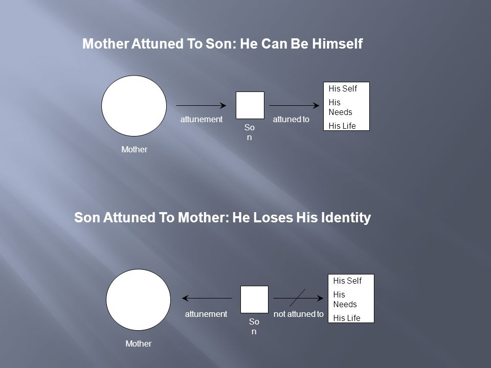 Mother Attuned To Son: He Can Be Himself