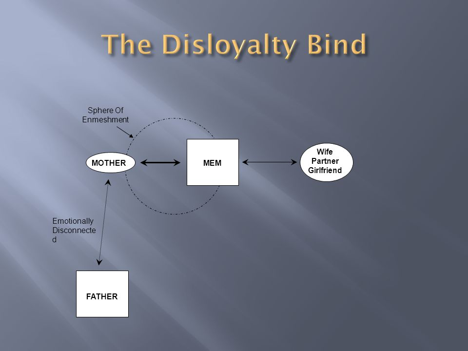 The Disloyalty Bind Sphere Of Enmeshment MEM Wife Partner Girlfriend