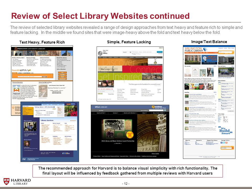 Review of Select Library Websites continued