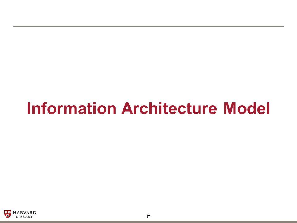 Information Architecture Model