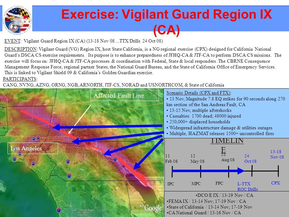 Exercise: Vigilant Guard Region IX (CA)