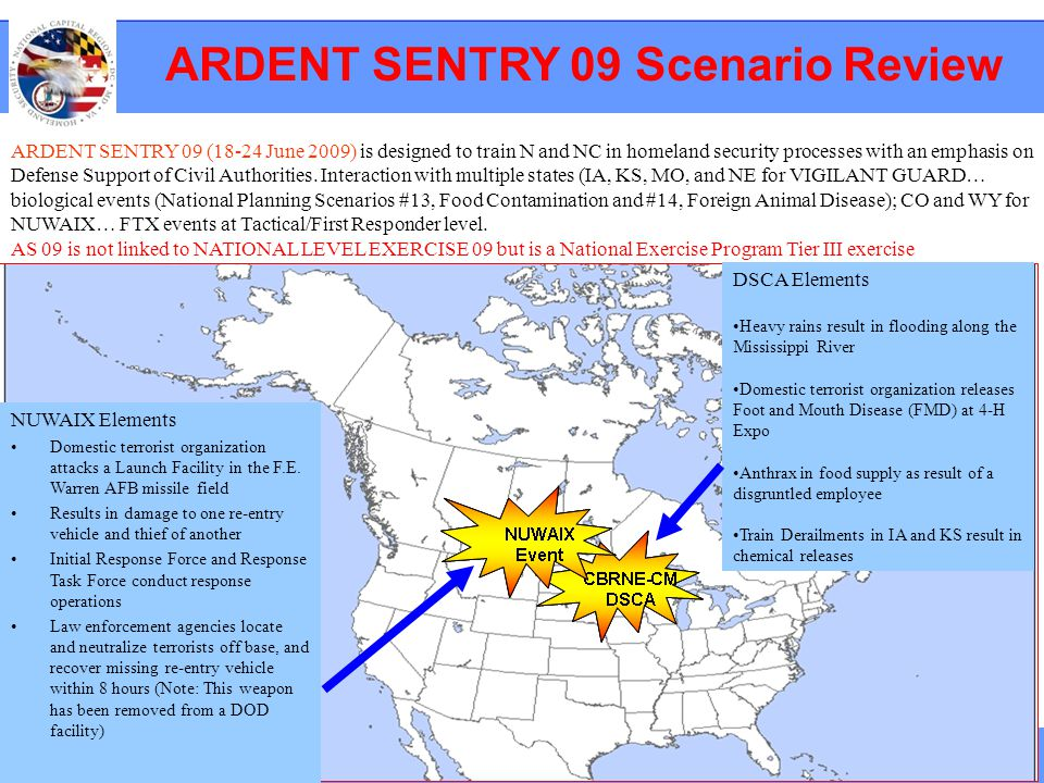 ARDENT SENTRY 09 Scenario Review