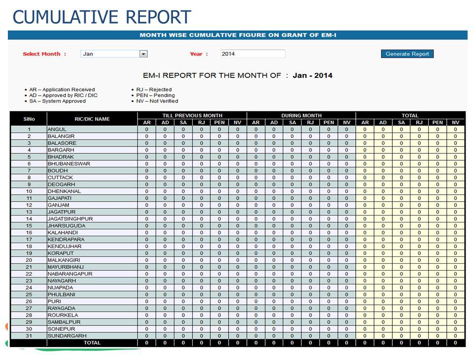 CUMULATIVE REPORT 43