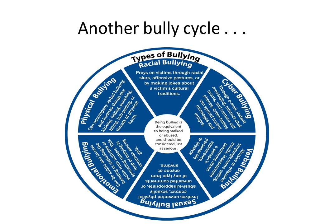 Another bully cycle . . .