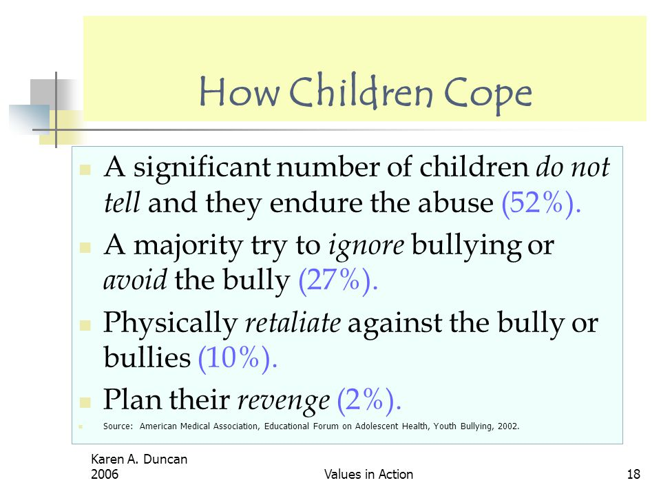 How Children Cope A significant number of children do not tell and they endure the abuse (52%).