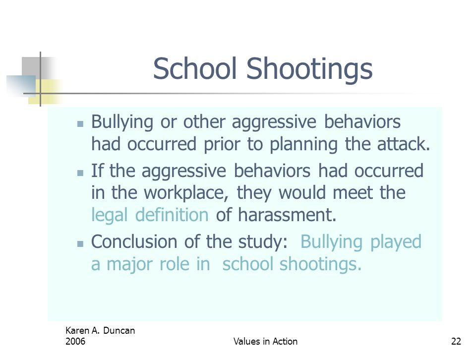 School Shootings Bullying or other aggressive behaviors had occurred prior to planning the attack.