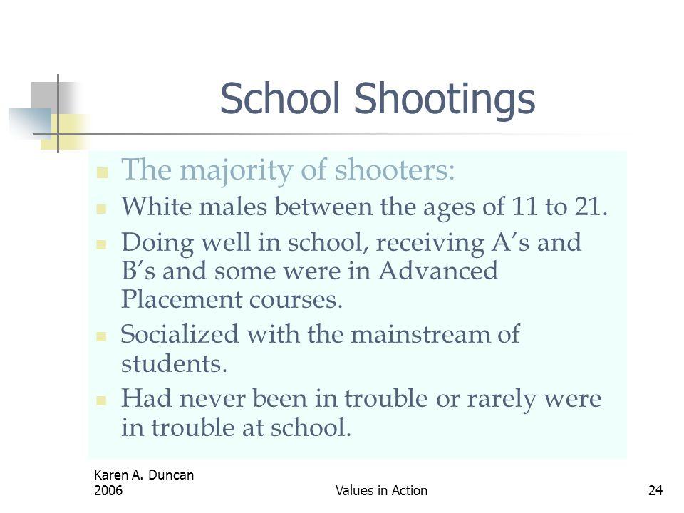 School Shootings The majority of shooters: