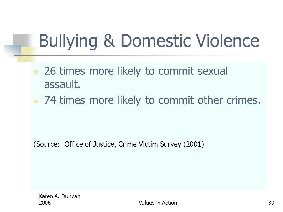 Bullying & Domestic Violence