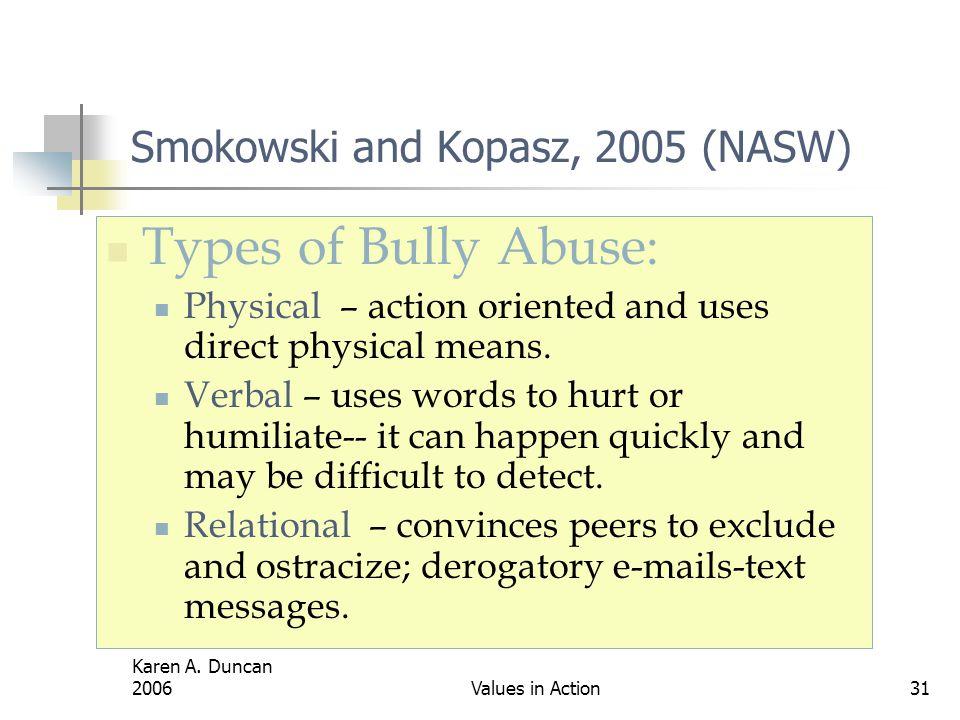 Smokowski and Kopasz, 2005 (NASW)
