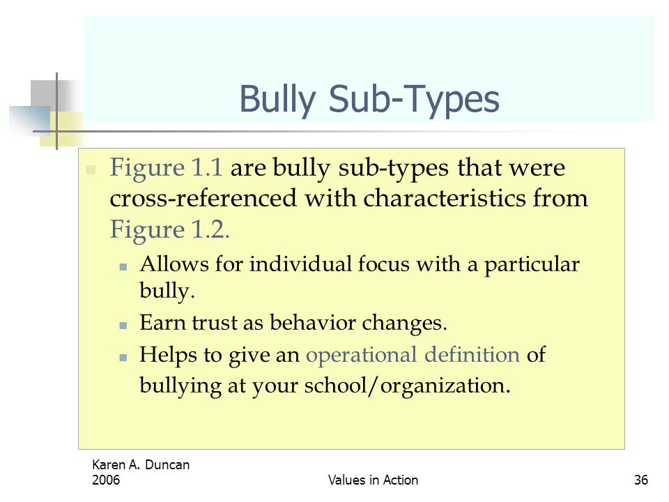 Bully Sub-Types Figure 1.1 are bully sub-types that were cross-referenced with characteristics from Figure 1.2.