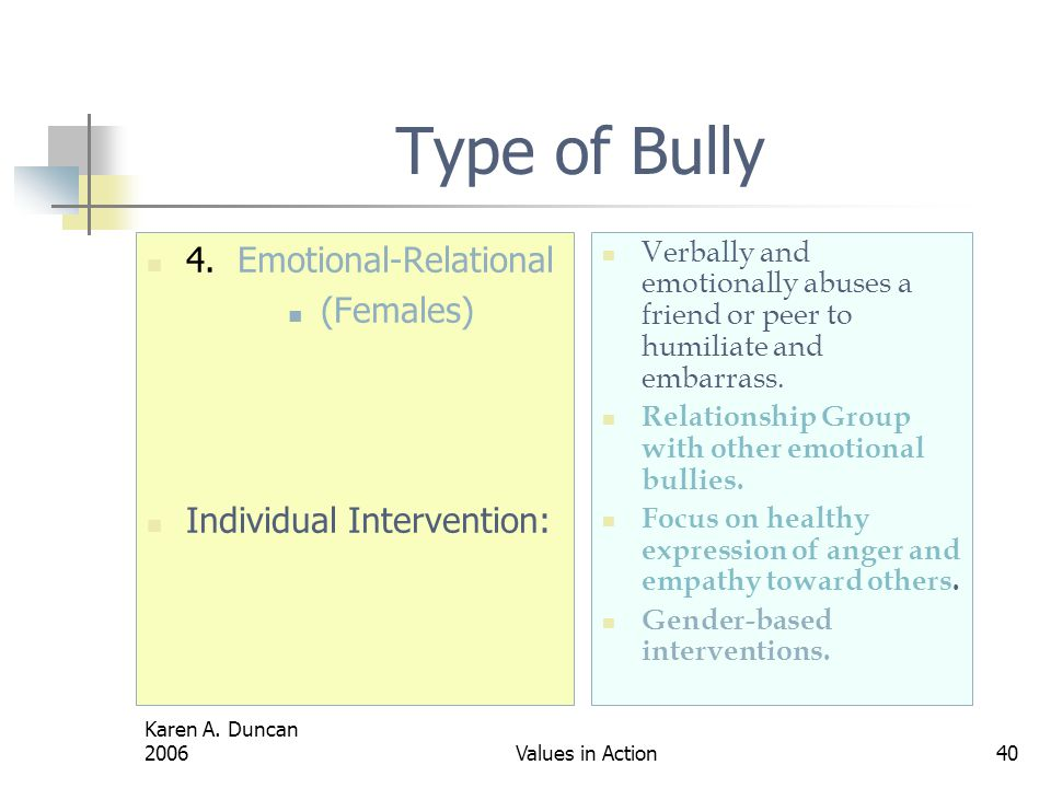 Type of Bully 4. Emotional-Relational (Females)