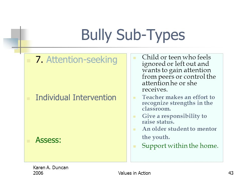 Bully Sub-Types 7. Attention-seeking Individual Intervention Assess: