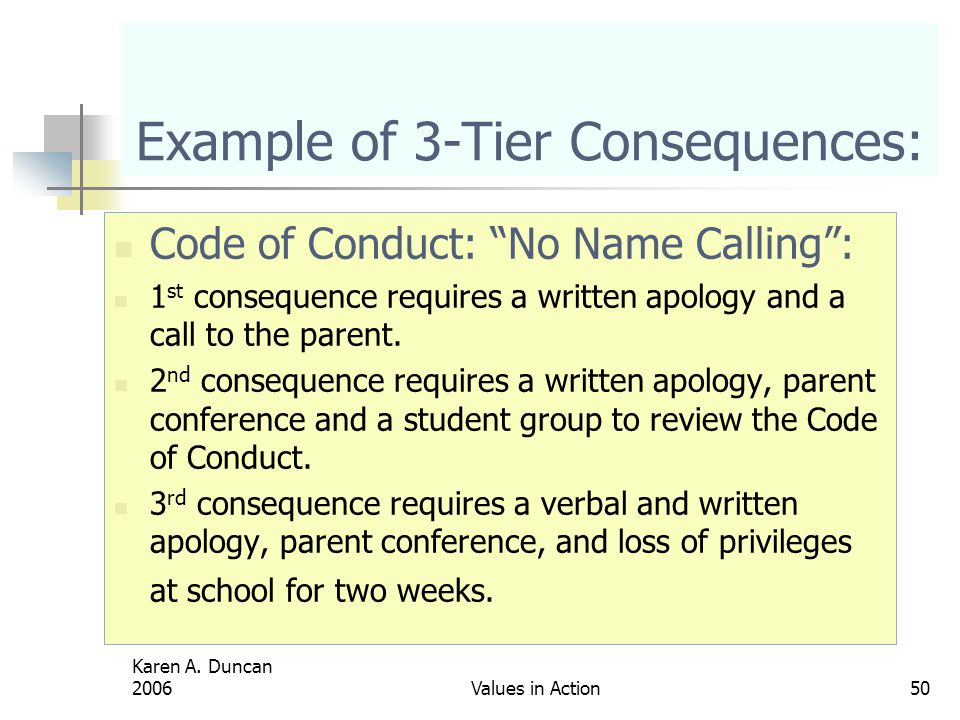 Example of 3-Tier Consequences: