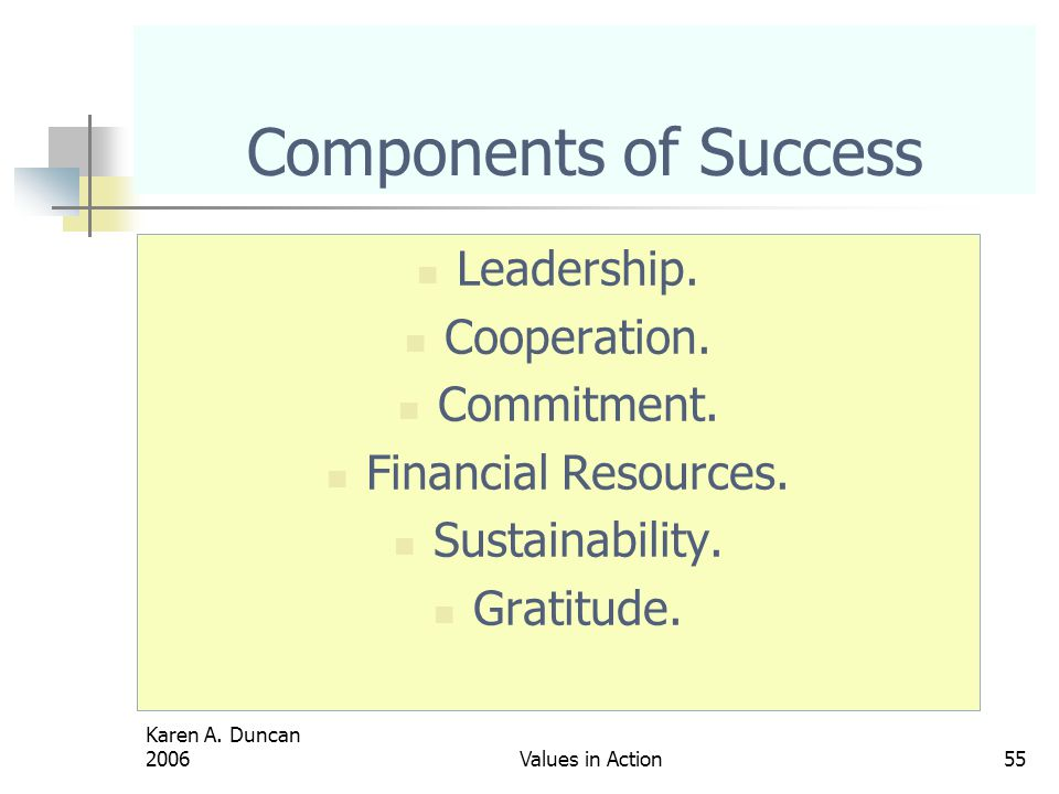 Components of Success Leadership. Cooperation. Commitment.