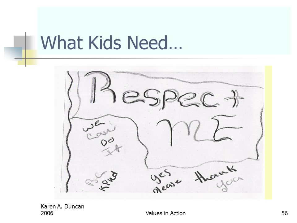What Kids Need… Karen A. Duncan 2006 Values in Action