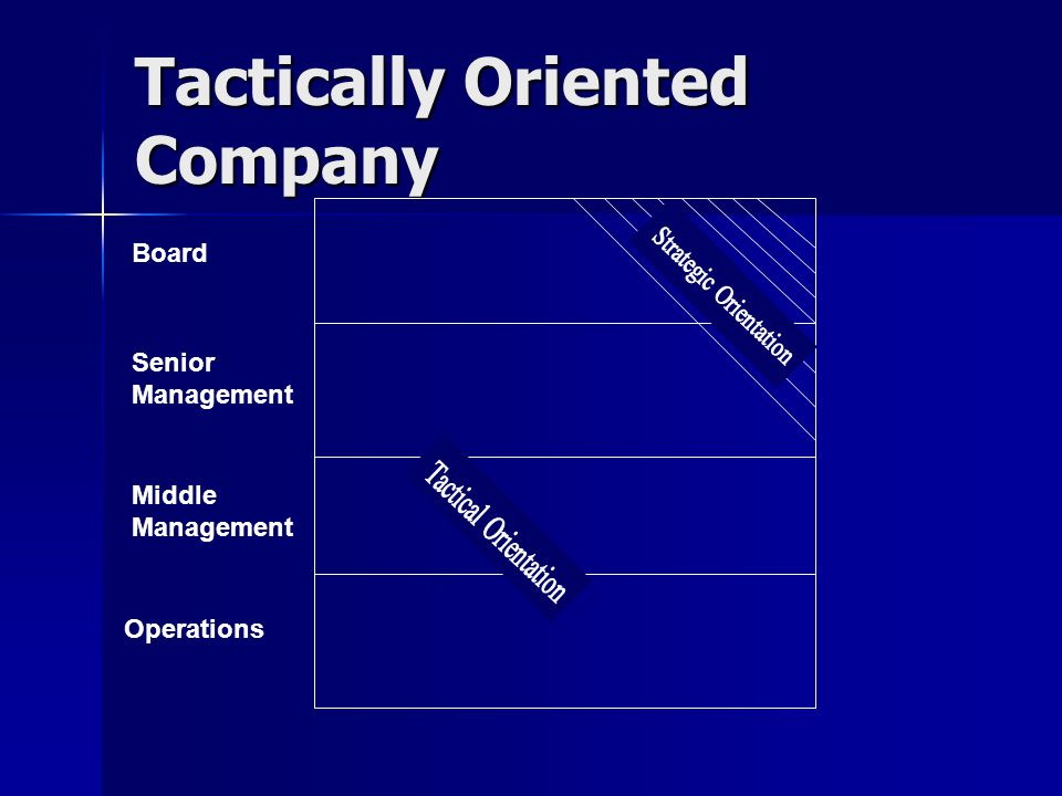 Tactically Oriented Company