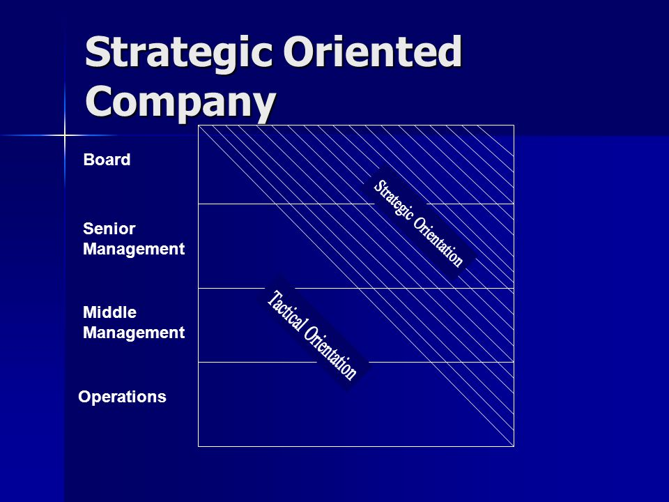Strategic Oriented Company