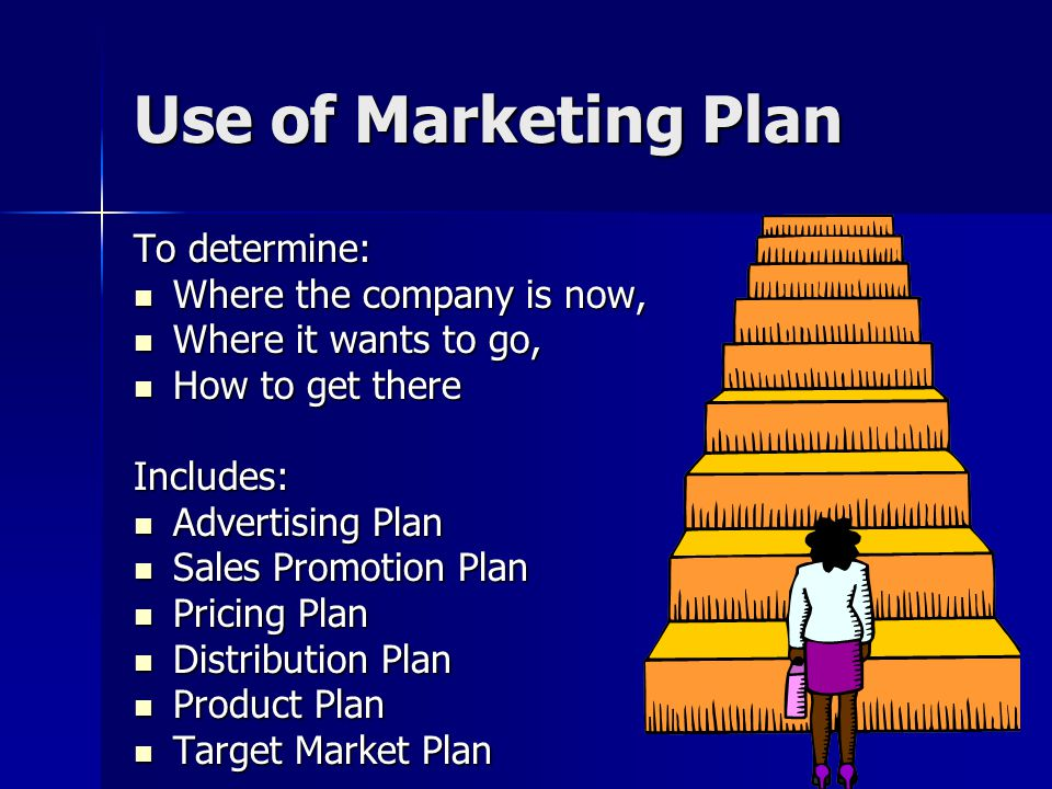 Use of Marketing Plan To determine: Where the company is now,