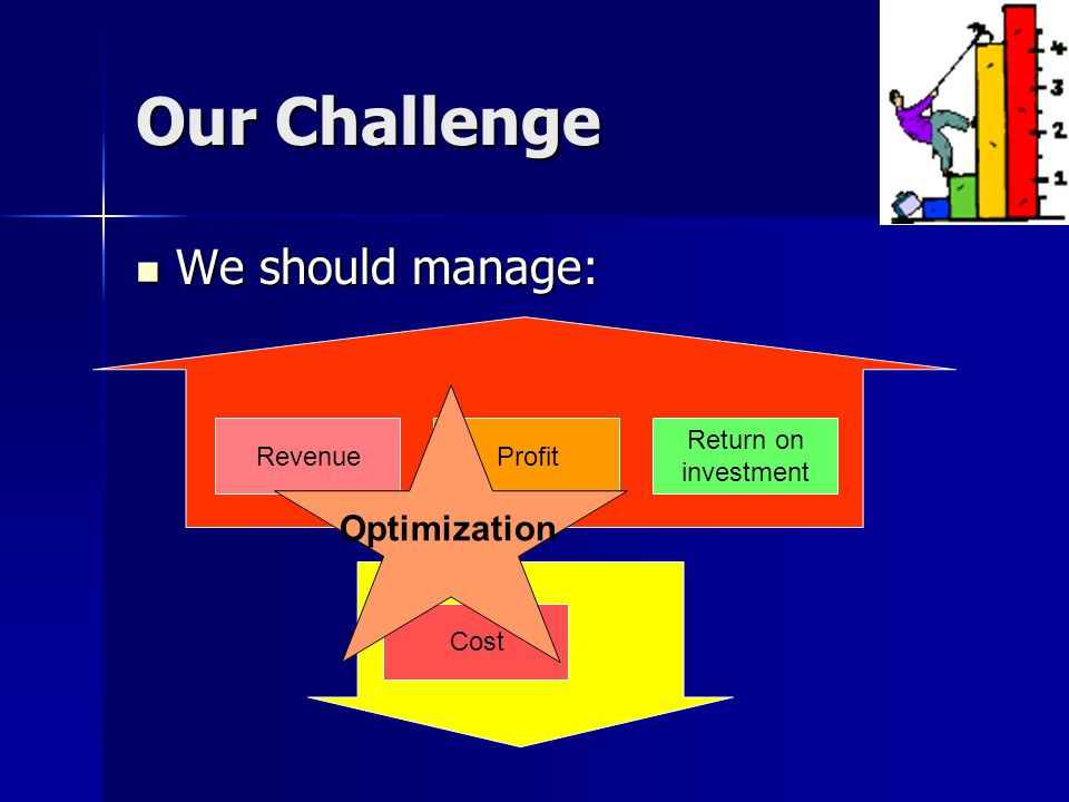 Our Challenge We should manage: Optimization Revenue Profit