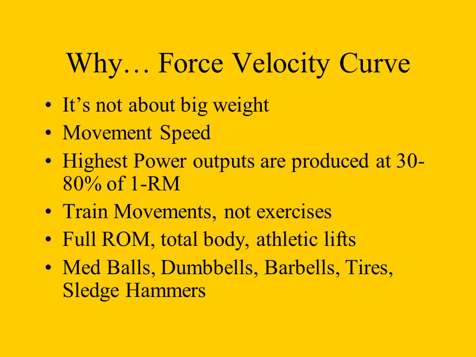 Why… Force Velocity Curve