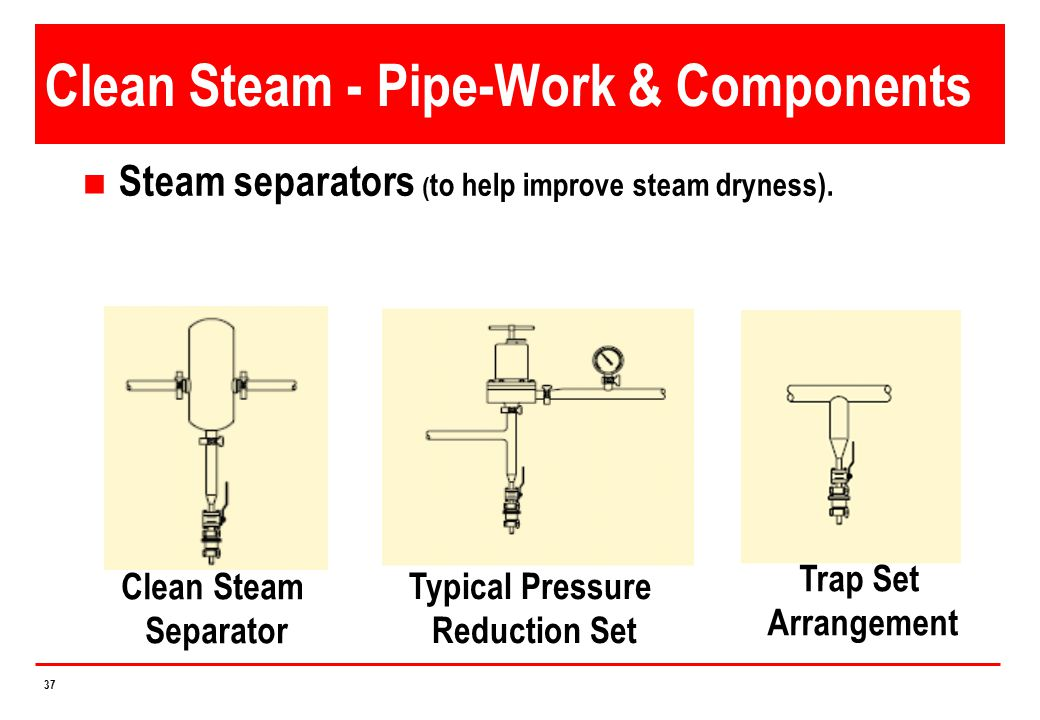 Clean Steam - Pipe-Work & Components