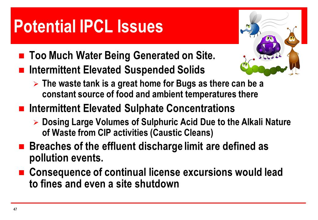 Potential IPCL Issues Too Much Water Being Generated on Site.