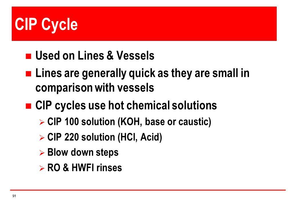 CIP Cycle Used on Lines & Vessels
