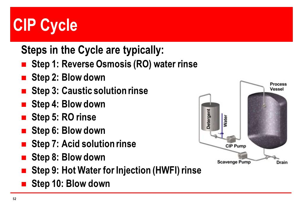 CIP Cycle Steps in the Cycle are typically: