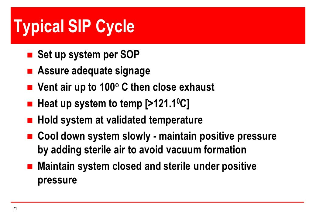Typical SIP Cycle Set up system per SOP Assure adequate signage
