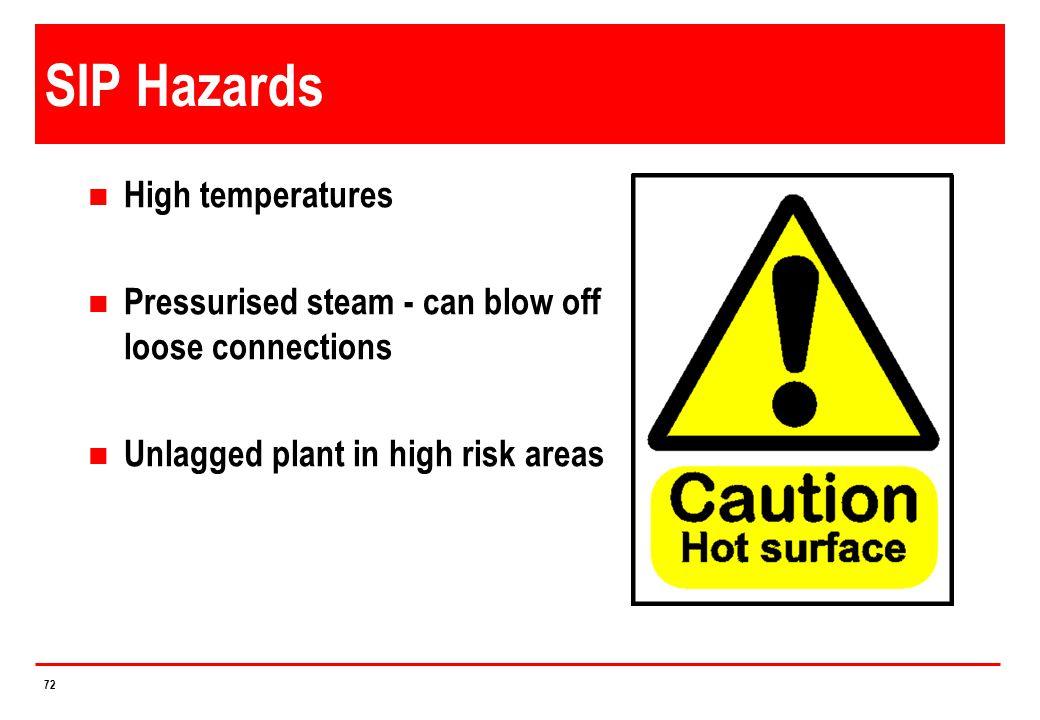 SIP Hazards High temperatures