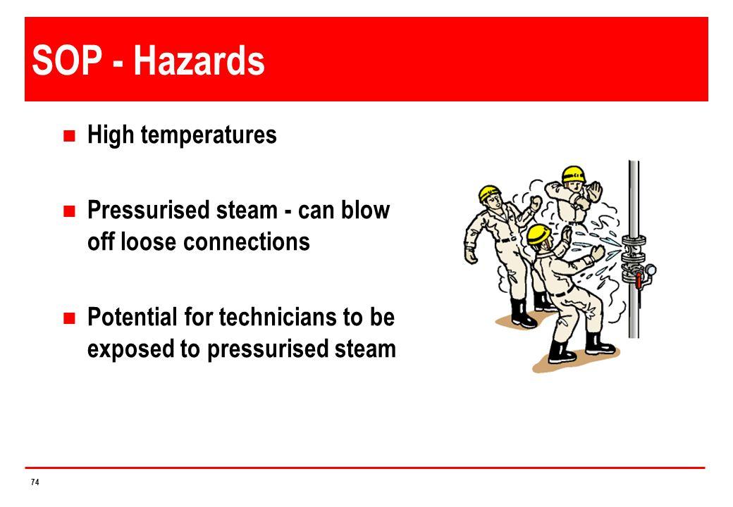 SOP - Hazards High temperatures