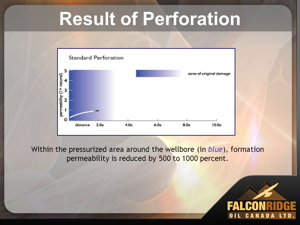 Result of Perforation Within the pressurized area around the wellbore (in blue), formation permeability is reduced by 500 to 1000 percent.
