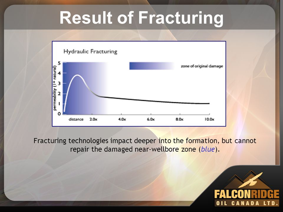 Result of Fracturing Fracturing technologies impact deeper into the formation, but cannot repair the damaged near-wellbore zone (blue).