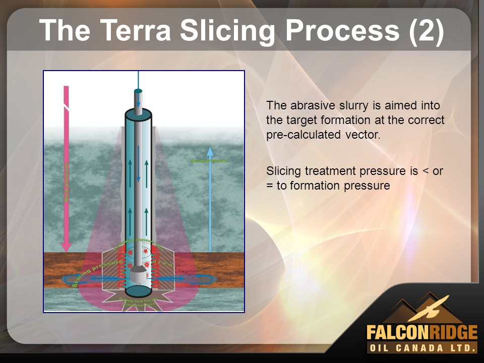 The Terra Slicing Process (2)