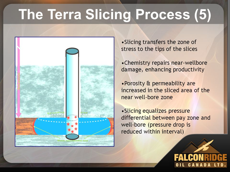 The Terra Slicing Process (5)