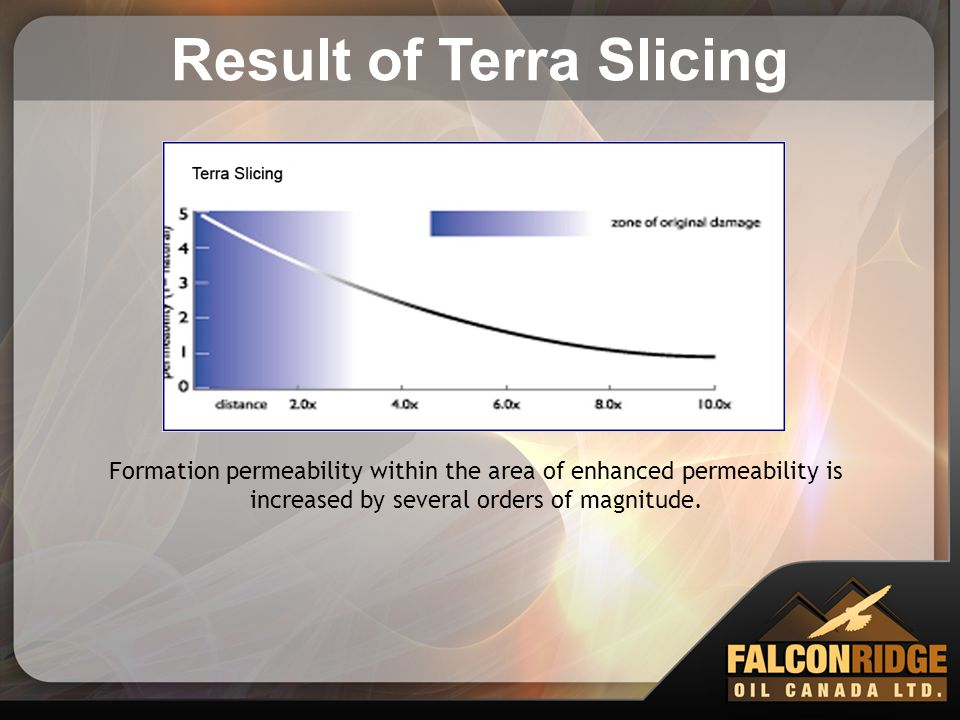 Result of Terra Slicing
