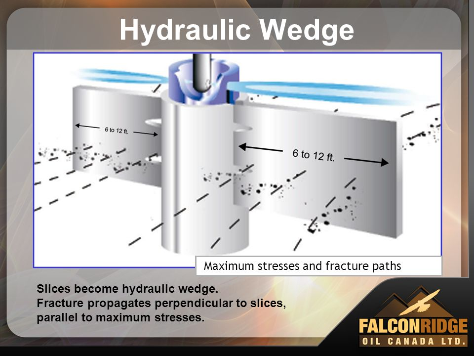 Hydraulic Wedge ­­­­ Maximum stresses and fracture paths