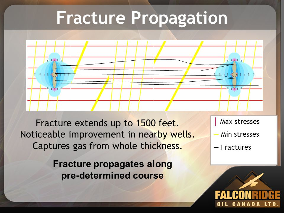 Fracture propagates along pre-determined course