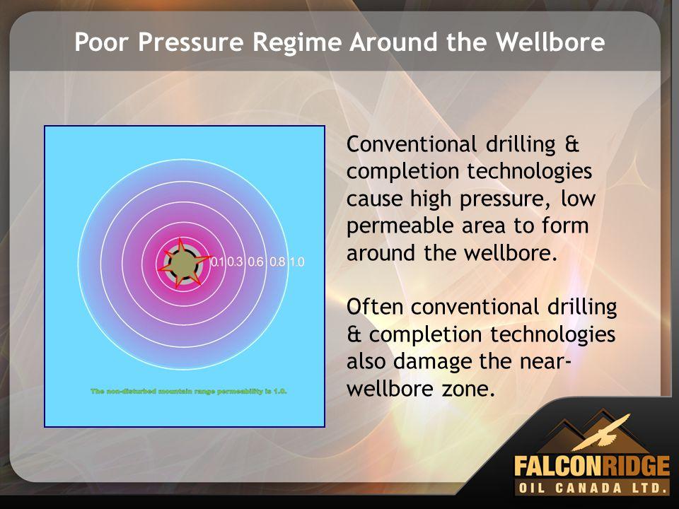Poor Pressure Regime Around the Wellbore
