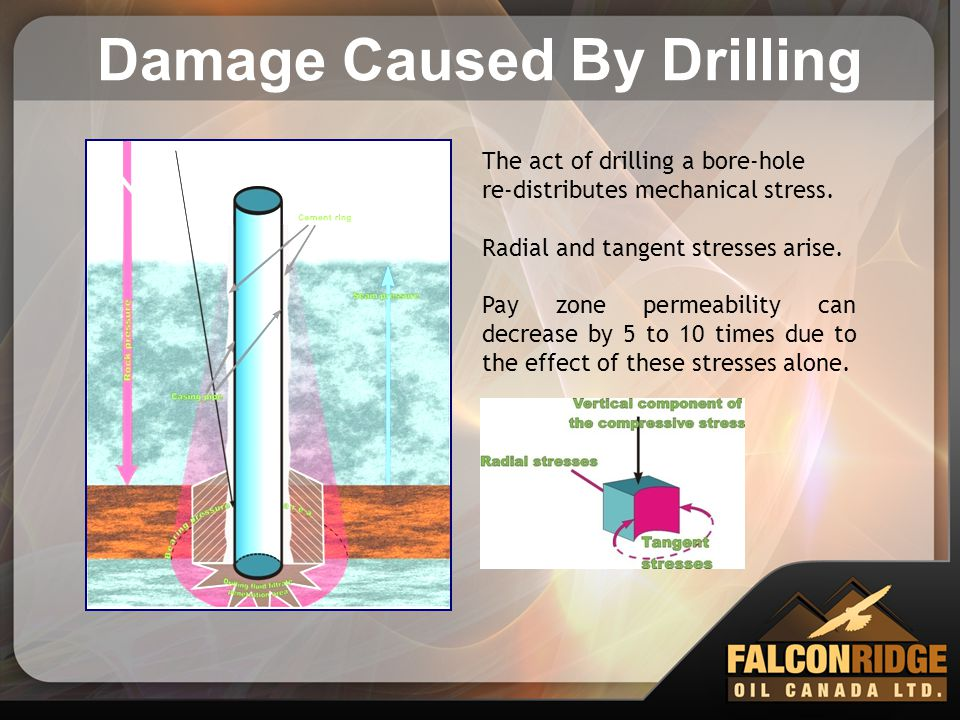 Damage Caused By Drilling