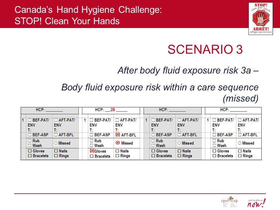 SCENARIO 3 After body fluid exposure risk 3a – Body fluid exposure risk within a care sequence (missed)
