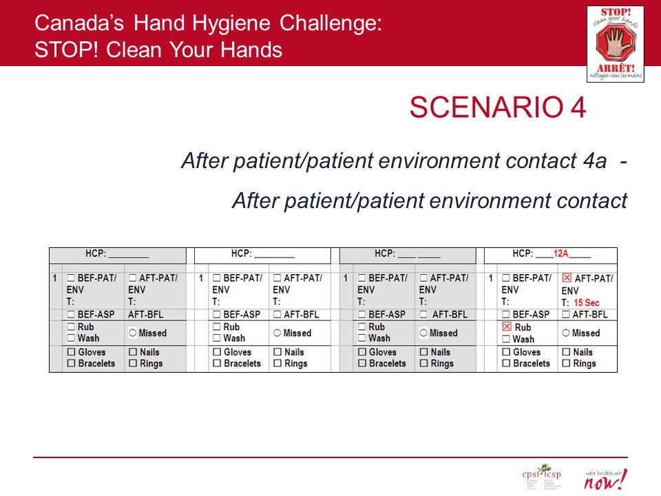 SCENARIO 4 After patient/patient environment contact 4a -